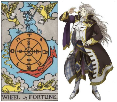 the-wheel-of-fortune-setzer